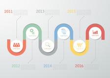 业务设计的,报告,步介绍时间安排模板 免版税图库摄影