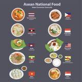 东南亚国家联盟经济公共(AEC)食物 免版税库存图片
