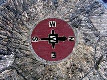 东部指示符南北西部 库存图片