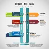 丝带标签标记Infographic 图库摄影