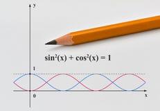 两个三角函数 图库摄影