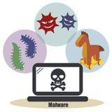 个人计算机的安全- Malware 库存例证