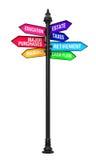 个人财政规划的方向标 向量例证