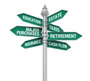 个人财政规划的方向标 库存例证