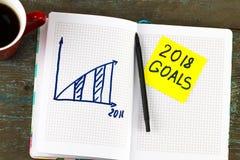 2018个目标 与图的企业生长概念想法在笔记薄 图库摄影
