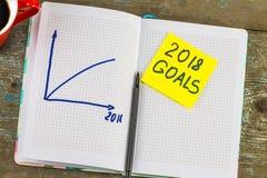 2018个目标 企业成功图表向上箭头 图库摄影