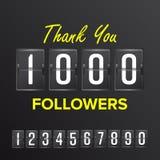 1000个追随者传染媒介 感谢设计模板 概念数位生成了喂图象网络res社交 例证 免版税库存图片