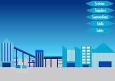 5个Ss 在服务行业 免版税库存图片
