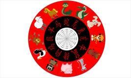 中国占星年轮子 库存照片