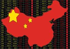 中国的股市下跌 库存例证