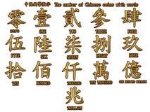 中国硬币的金子数字 免版税库存照片