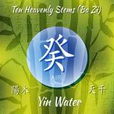 从中国象形文字的标志 免版税库存图片