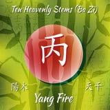 从中国象形文字的标志 库存照片