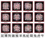 中国黄道带 免版税库存图片