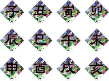 中国黄道带表意文字在被隔绝的抽象背景签字 库存照片