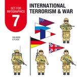 为infographics #7设置:国际恐怖主义和战争 伊斯兰教的好战分子和恐怖分子 战士和军用设备 免版税库存照片