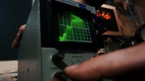 主要工程师电工配置示波器设备关闭  股票录像