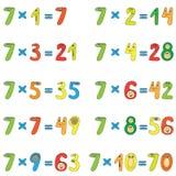 乘法表7 库存照片