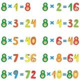 乘法表8 库存图片