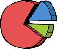 乱画圆形统计图表 库存图片
