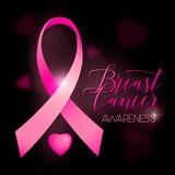 乳腺癌丝带和心脏了悟拟订背景 库存图片