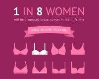 乳腺癌了悟与胸罩象的海报设计 1在8名妇女概念海报 免版税库存照片