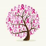 乳腺癌了悟桃红色丝带概念性树EPS10文件。 免版税库存图片