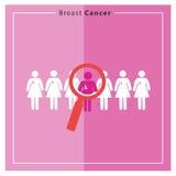 乳腺癌治疗战斗查找资金邮政印花税 库存照片