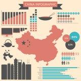 事务的平的infographic元素 皇族释放例证