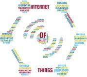 事词云彩在设备网络的形状的文本例证互联网  库存照片