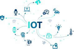 """事- iot设备、连通性&网络†""""传染媒介例证消费者互联网  皇族释放例证"""