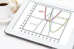 二次函数图表 库存照片