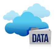 云彩和文件夹数据存储 免版税库存图片