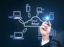 云彩网络服务系统 库存照片