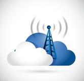 云彩计算和wifi连接塔 免版税库存图片
