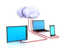 云彩计算的概念 库存图片