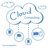 云彩计算的概念 库存例证