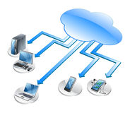 云彩计算的网络连接技术 库存照片