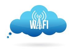 云彩计算的wifi 免版税库存图片