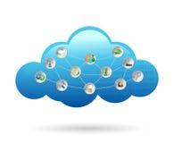 云彩设置工具 免版税库存照片