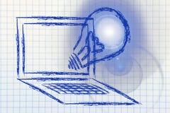 互联网、电子商务和新的想法 免版税库存照片