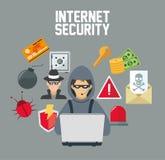 互联网安全设计 系统象 五颜六色的例证,传染媒介 库存图片