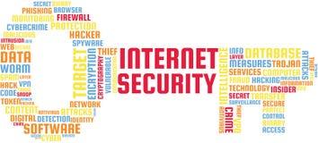 互联网安全词云彩在钥匙的形状的文本例证 图库摄影