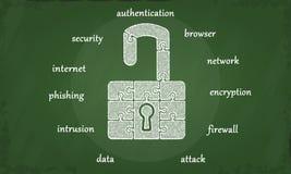 互联网安全 免版税库存照片