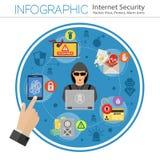 互联网安全infographics 皇族释放例证