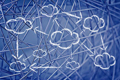 互联网,计算的云彩和数据传送