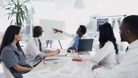 五医生谈论某事在会议期间 影视素材