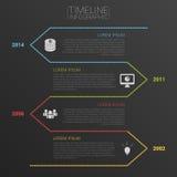 五颜六色的与象的时间安排infographic模板传染媒介 图库摄影