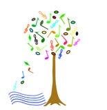五颜六色的音乐结构树 免版税库存图片