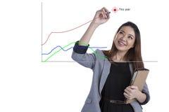 亚洲背景企业女实业家图表图画图形增长查出显示成功诉讼虚拟白人妇女的利润屏幕 免版税库存照片